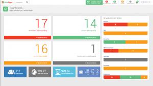 ibm domino server monitoring