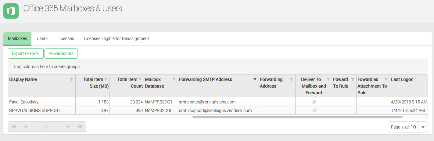 Office 365 mailboxes & users